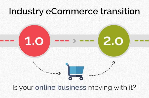 ecommerce-industry