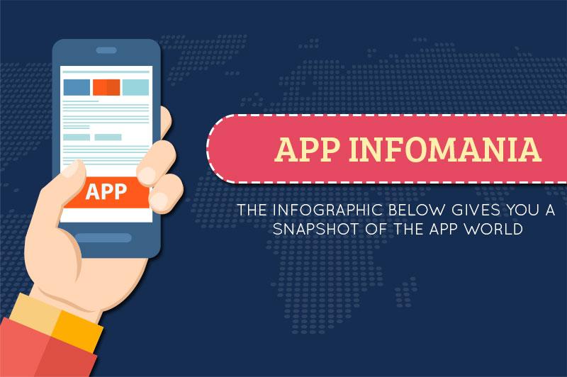 App infomania