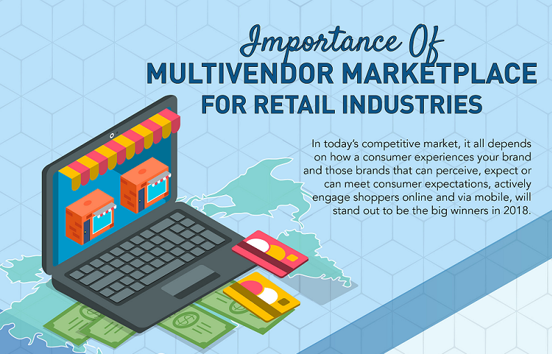 multi vendor marketplace infographic
