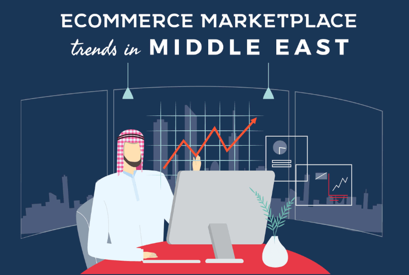 ecommerce marketplace trens